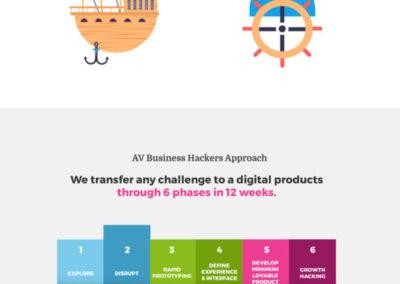 Agile Ventures